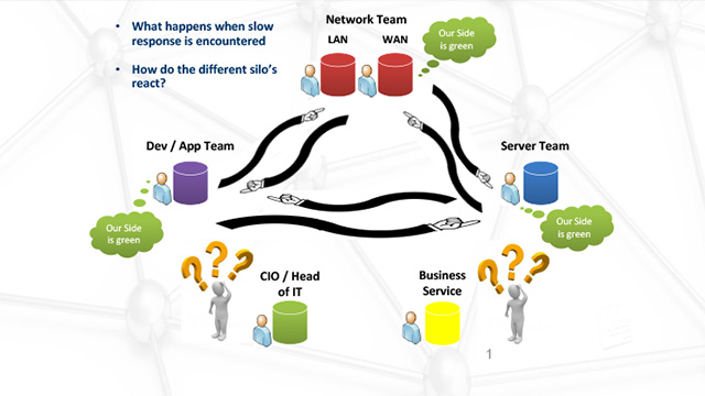 collaboration_diagram
