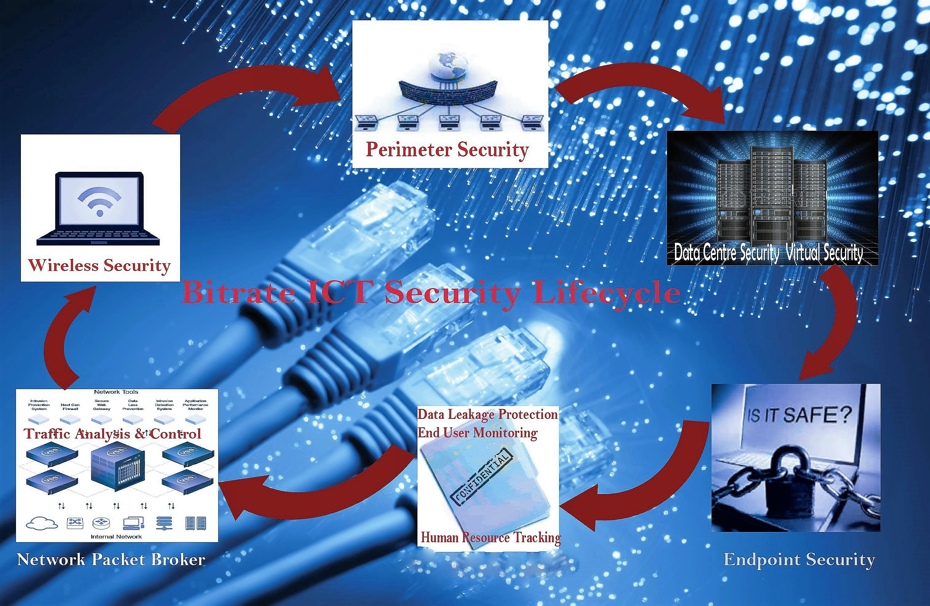 bitrate-ict-security-lifestyle-page-001