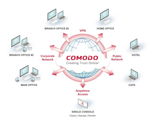 endpoint-protection-software